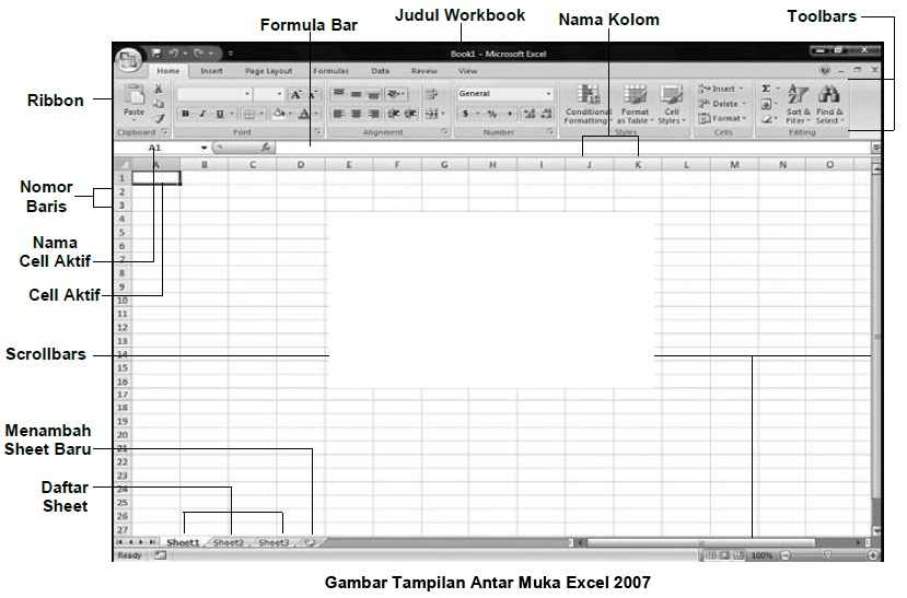 Microsoft Office Word 2007 Buku Latihan Microsoft Office | Caroldoey